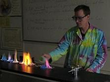 Chemistry Demonstration